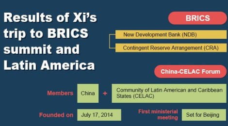 Infographic: Xi wins over Latin America